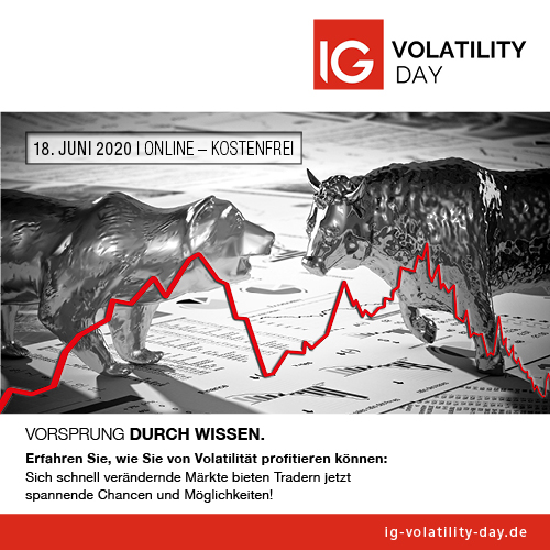 IG Volatility Day Banner 500 500